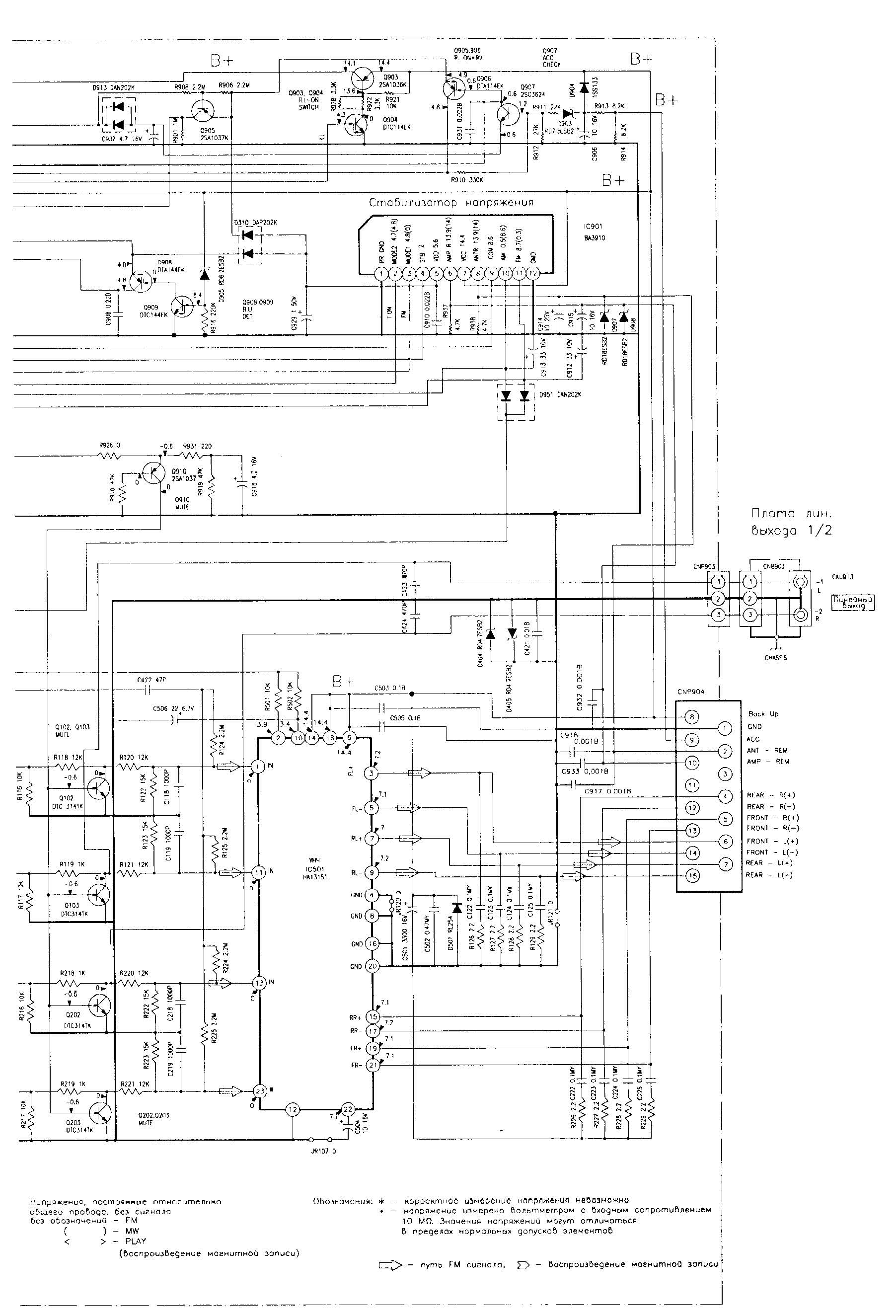 Sony H881 Инструкция
