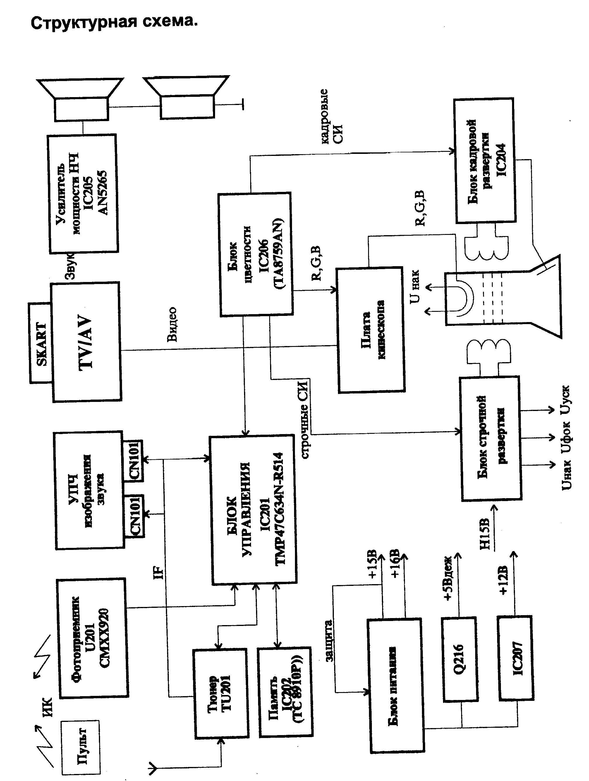 Схема верхней разводки системы отопления